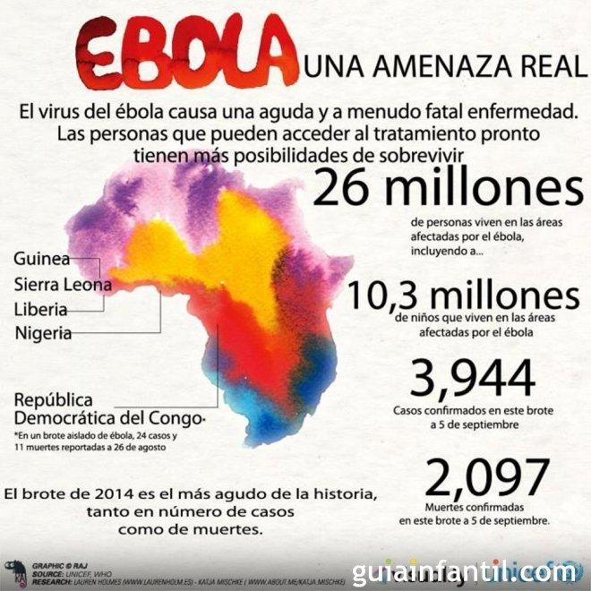 la realidad los casos y brotes del ebola