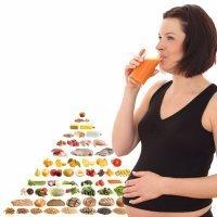 Pirámide nutricional en el embarazo