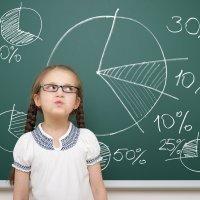 Acertijos fáciles de matemáticas para niños