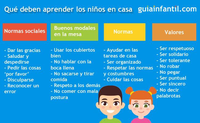 Cosas que deben aprendre los niños en casa