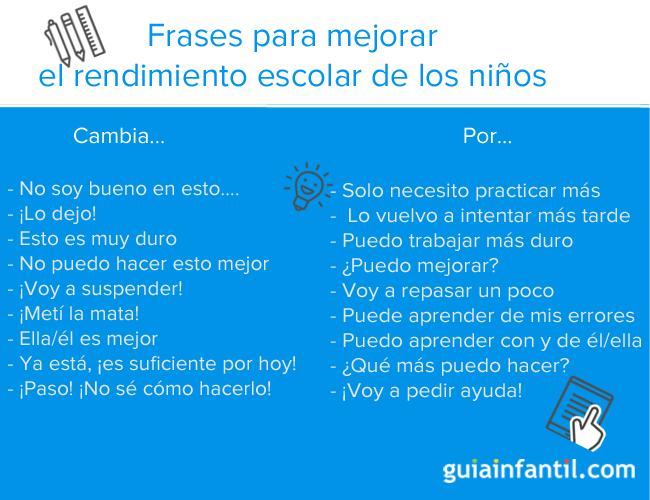 tabla de frases para mejorar rendimiento escolar de los niños