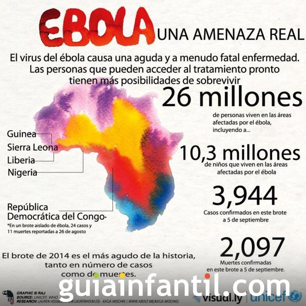 La realidad, los casos y brotes del ébola