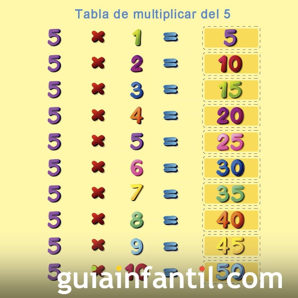 Tabla de multiplicar del 5. Matemáticas para niños