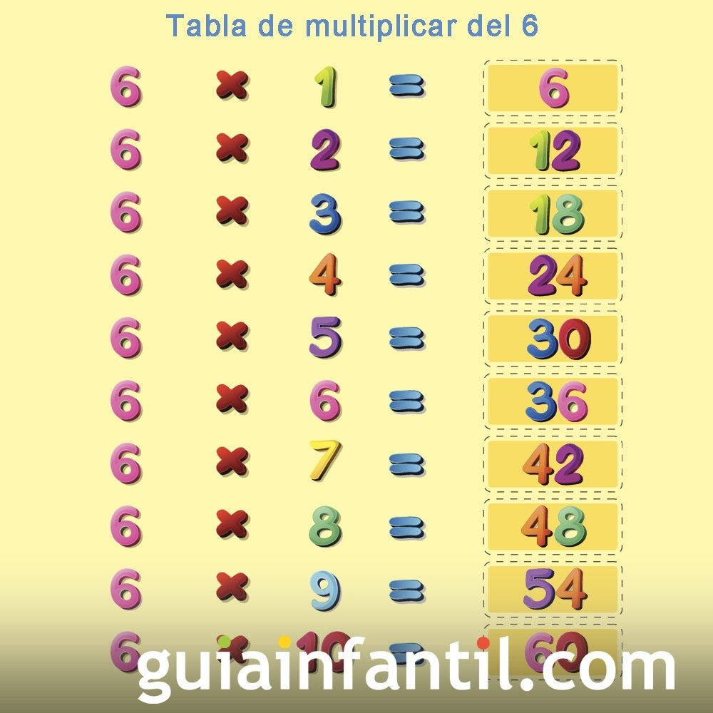 Practica la tabla de multiplicar del número 6