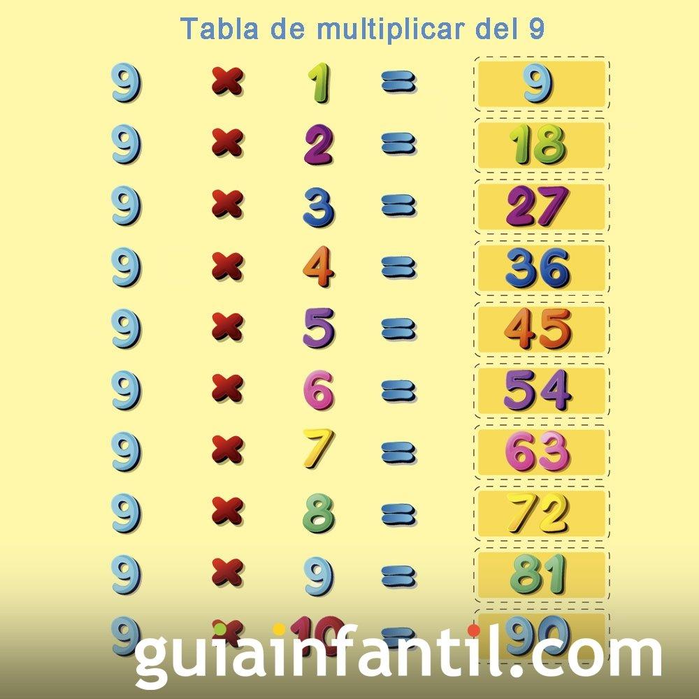 Aprende la tabla de multiplicar del número 9