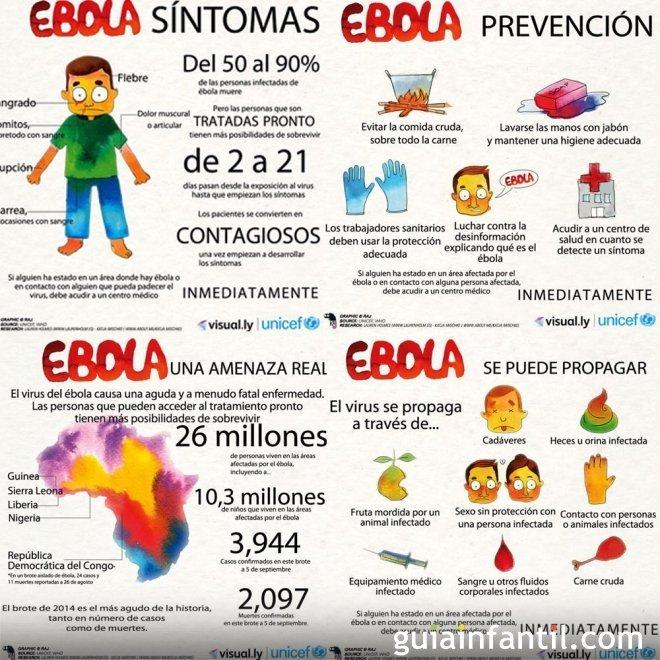 4 medidas para combatir el ébola según Unicef