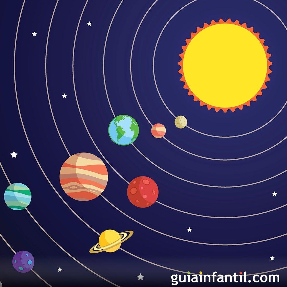 Cuento Corto Del Sistema Solar Para Niños