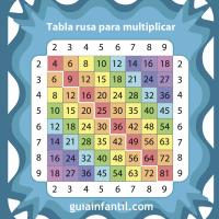 Tabla rusa para enseñar a multiplicar a los niños