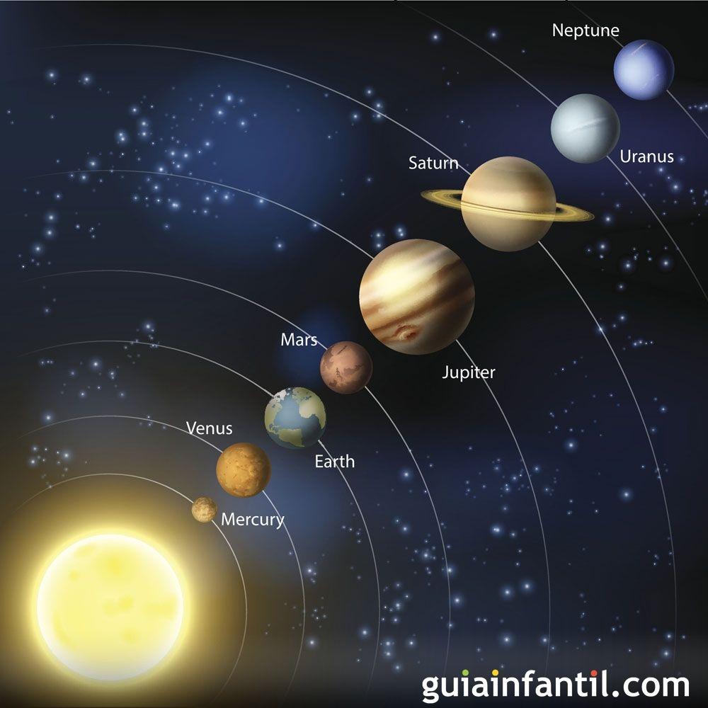 La canción de los planetas. Canción de Enrique y Ana para los niños
