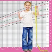 Qué son los percentiles de los niños