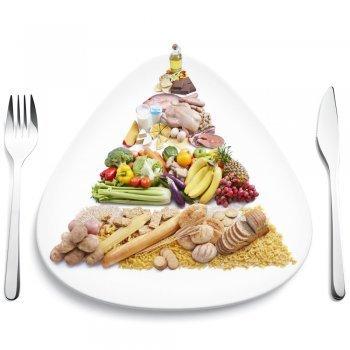 Pirámide nutricional infantil