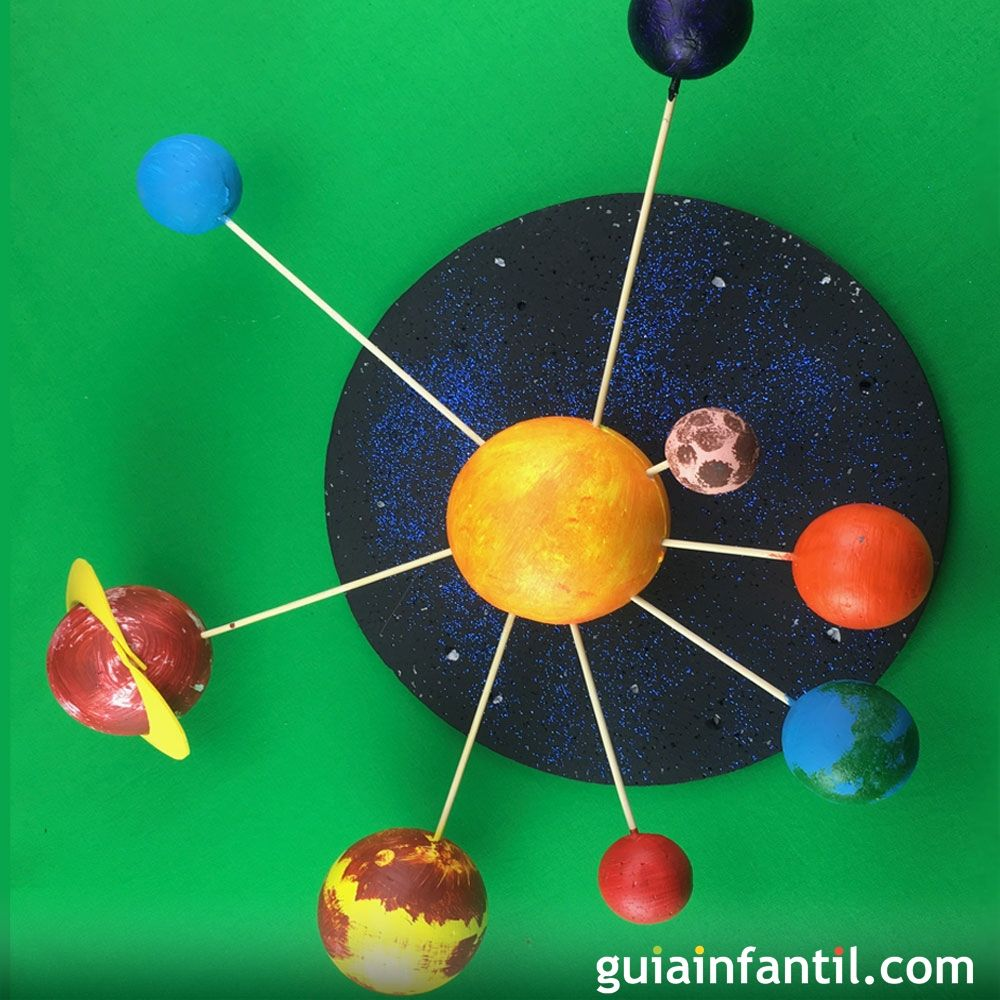 Sistema solar con bolas de porexp n para el colegio - Bolas de madera para manualidades ...