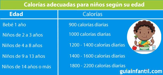 Dieta de 1200 calorias para mujer