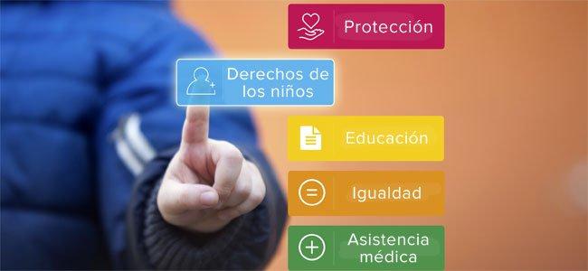 Situaciones que vulneran los Derechos del niño