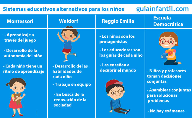 Educación alternativa