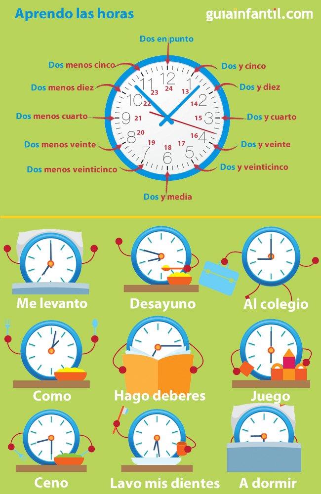 Tabla Para Que Los Niños Aprendan A Leer Las Horas De Forma Divertida