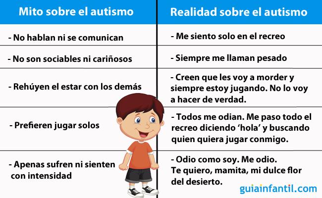 Frase niños con autismo