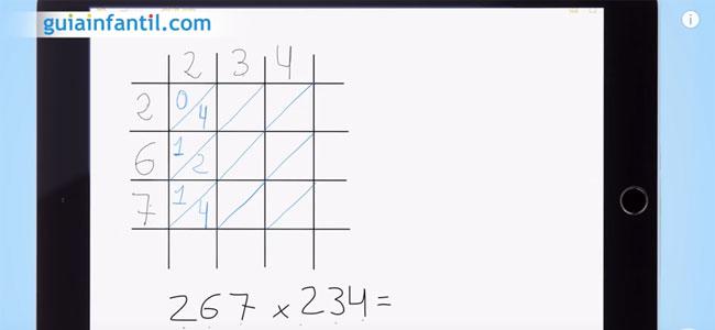 Juego de la caja para multiplicar