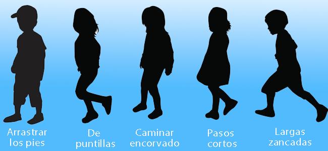 Personalidad y forma de caminar