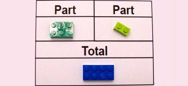 Aprender matematicas con Lego