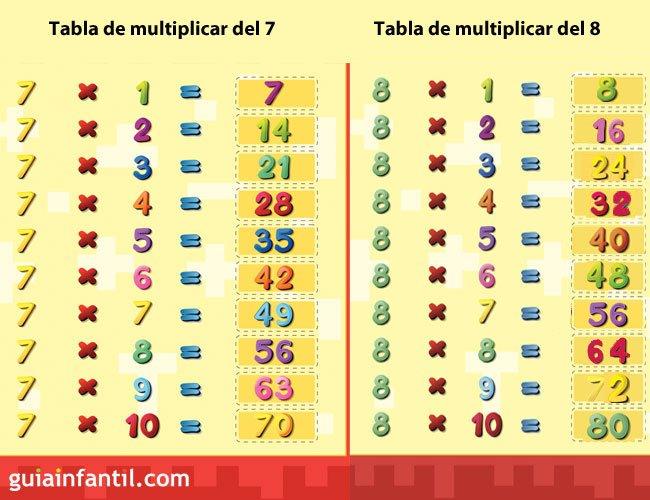 Tabla del multiplicar del 7 y 8