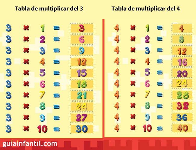 Tabla de multiplicar del 3 y del 4