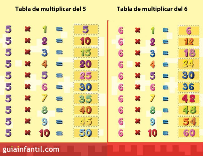 Tabla de multiplicar del 5 y del 6