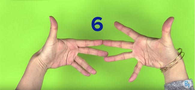 Aprender a multiplicar con la smanos