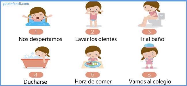 Cómo Crear Una Agenda Visual Para Los Niños Con Autismo En Casa