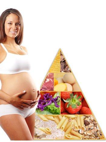 Pir mide nutricional en el embarazo - Alimentos saludables para embarazadas ...