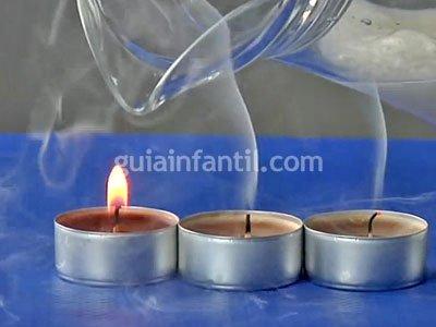 C mo apagar una vela sin soplar experimentos caseros para - Como limpiar la lavadora con vinagre y bicarbonato ...