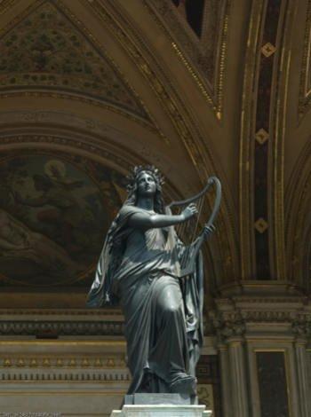 Museos que ver en Viena