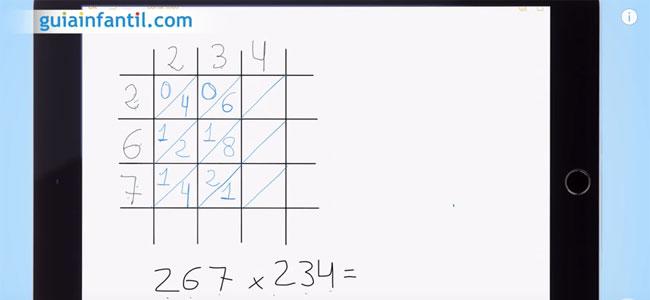Truco de la caja para multiplicar