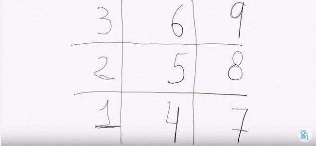 Truco de la tabla del 3