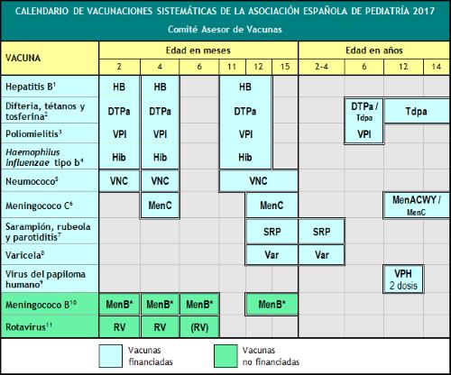 Calendario De Vacunas Infantil.Calendario Vacunacion Infantil 2018