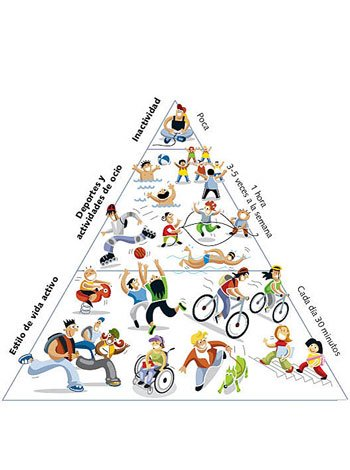 Pirámide de la actividad física para niños