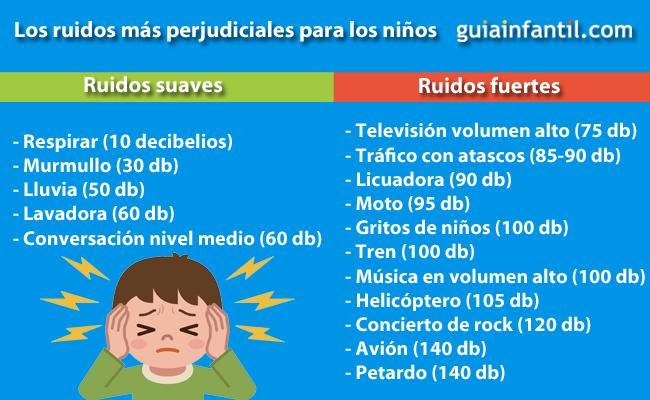 Resultado de imagen para La OMS recomienda límites a exposición al ruido por su impacto en la salud