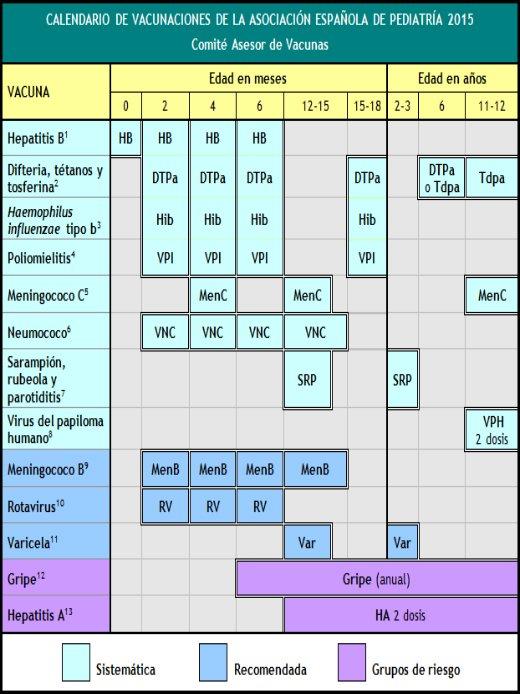 Calendario vacunación infantil 2016