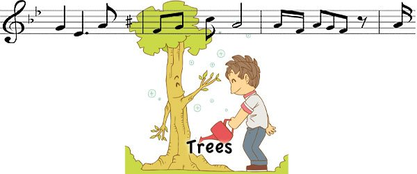 Children of the trees canción en inglés